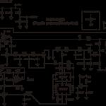 small clone schema