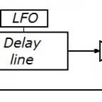chorus_diagram1
